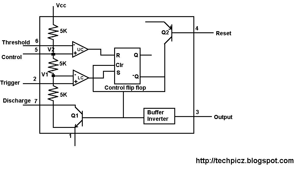 functional blockdiagram of 555 timer circuit