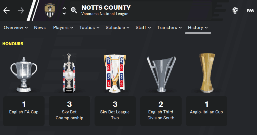 Notts County - Vanarama National League