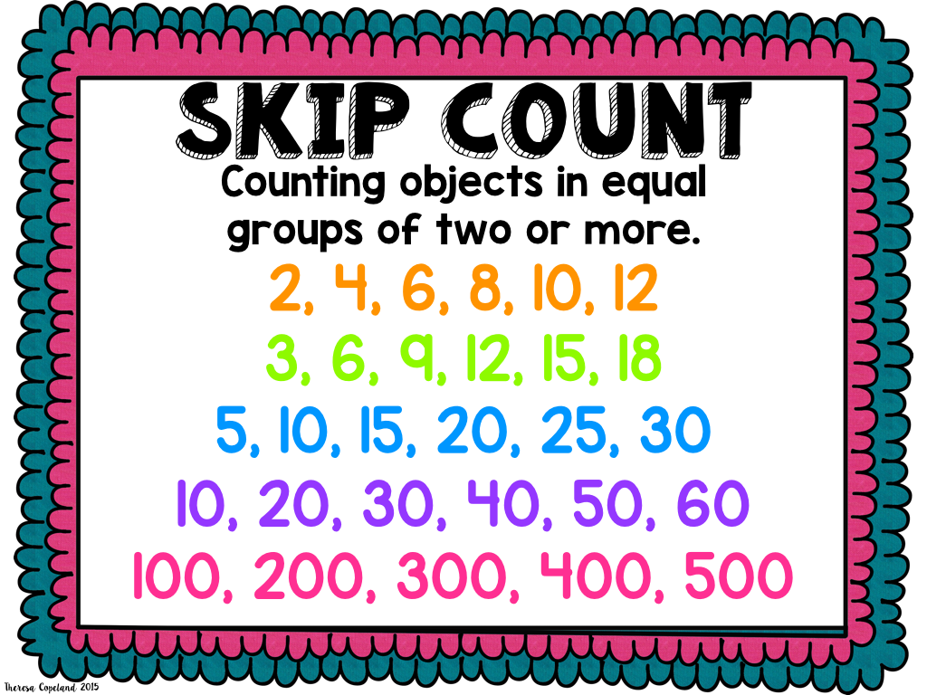 hight resolution of Skip Counting