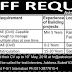 Astral Constructors (Pvt) Ltd Faisalabad-Kasur Jobs