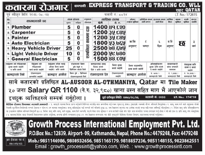 Jobs In Qatar for Nepali Candidates, Salary Up to Rs 74,675