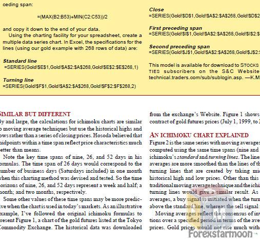 Free forex ebooks download pdf