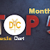 DYC Music Chart  -April Top 5 Songs || Top 5