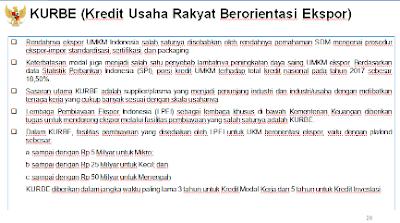 kurbe kredit usaha rakyat berorientasi ekspor nurul sufitri tarif khusus pph umkm