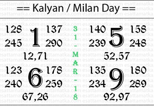 Kalyan Mumbai Boss Matka King Tips Chart | 31-March-2018