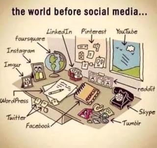 ilustrasi kehidupan sebelum ada internet