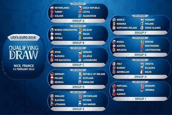 UEFA-Euro-2016-Groups-Draw