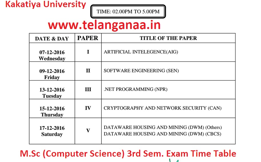 KU M.Sc (Computer Science) 3rd Sem. Exam Time Table 2016