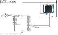PIC18F4550 Projects with CCS PIC C Compiler