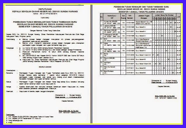 Download Kumpulan Aplikasi SK Untuk Guru Swasta Semua Jenjang