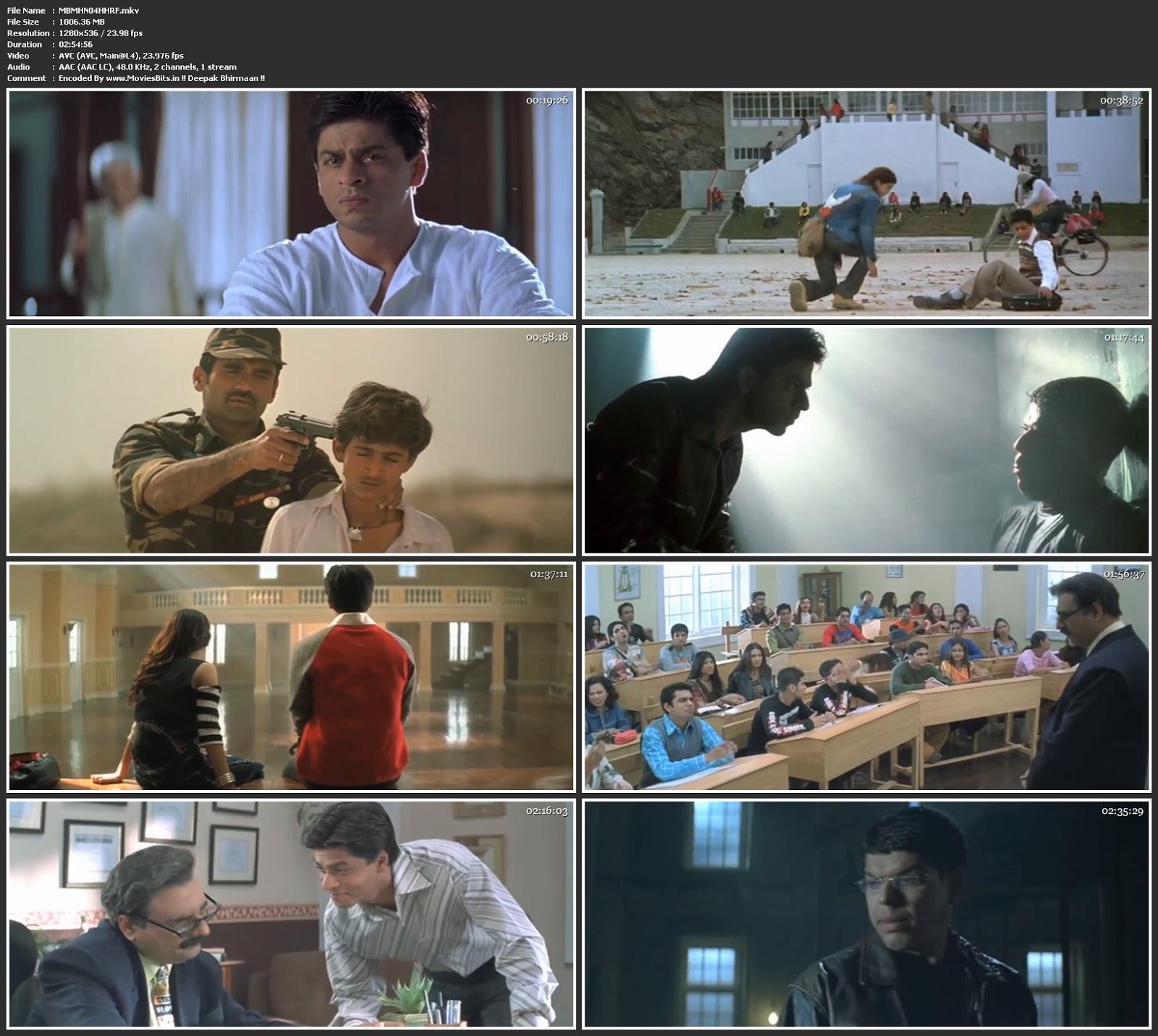 Main hoon na full movie download hd 720p