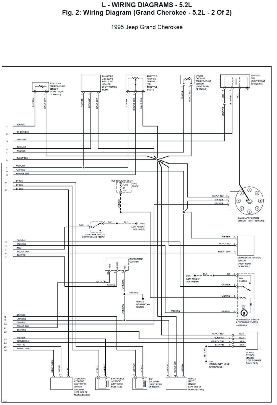 1995 jeep cherokee radio wiring diagram