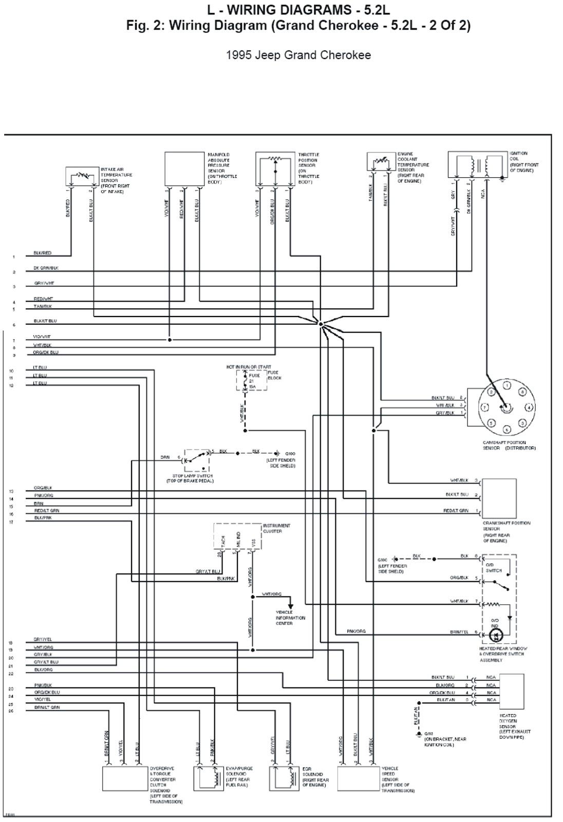 medium resolution of 93 jeep grand cherokee ignition wiring diagram radio wiring diagram 1992 jeep cherokeerh svlc
