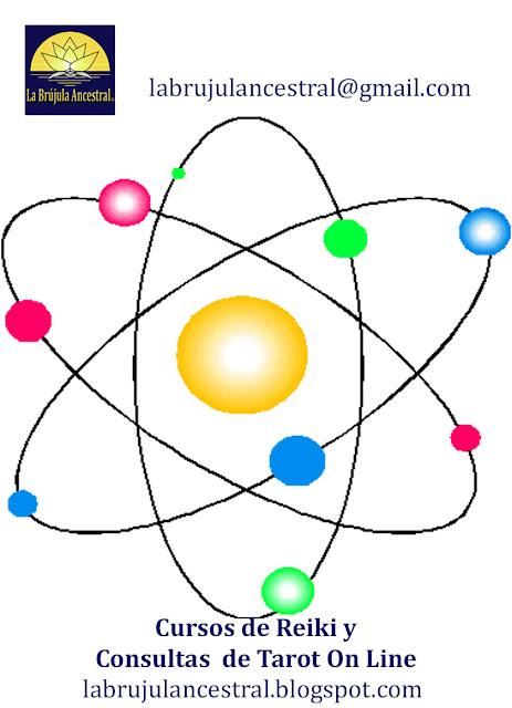 Energía Atómica en la Antigüedad