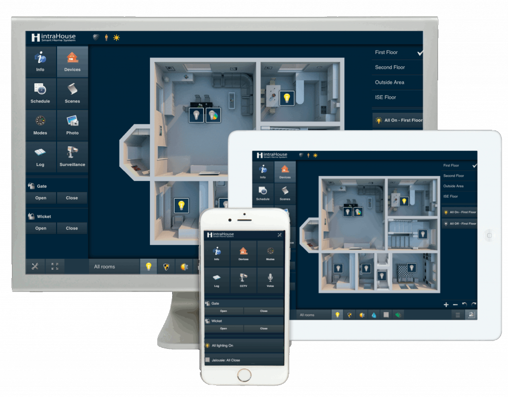 Rpiblog Intrahouse Smart Home Automation Server Using