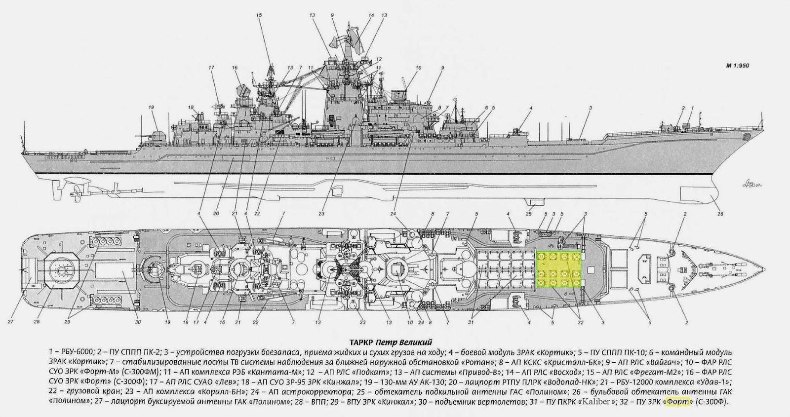 Isis Militares Sobre La Modernizacion Del Crucero