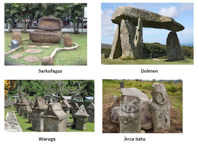 Alat Manusia Purba Pada Zaman Batu dan Gambar