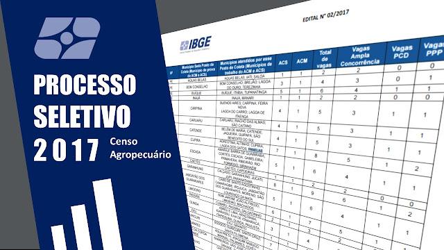 IBGE abre Processo Seletivo para Censo Agropecuário