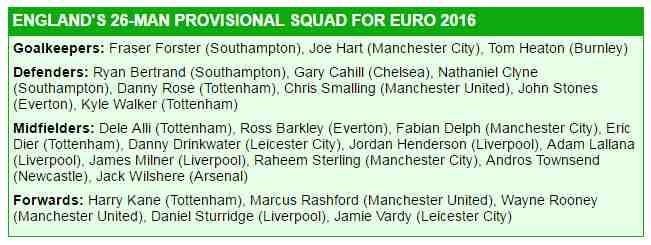 Euro-2016-England-Squad-Live