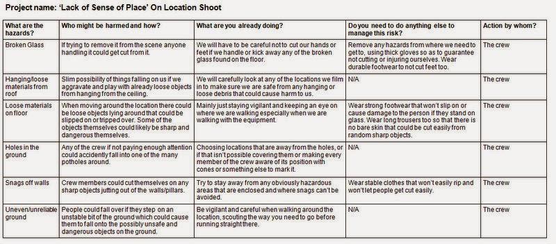 creative media practice warehouse shoot risk assessment. Black Bedroom Furniture Sets. Home Design Ideas