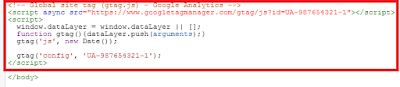 Dasbor Blogger Tema Edit HTML Google Analytics