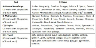 Exam Pattern and Syllabus for TN Postal Circle Postman, Mail Guard  Examination 2016