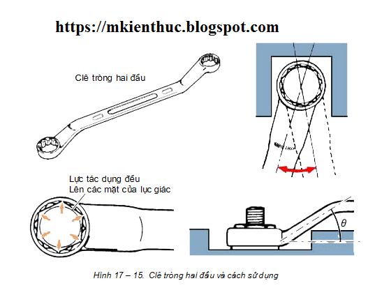 Clê tròng hai đầu và cách sử dụng