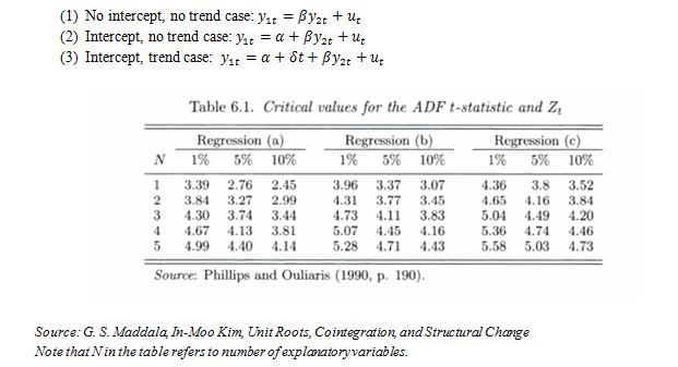 Quantx Research Cointegration Adf Test Critical Values