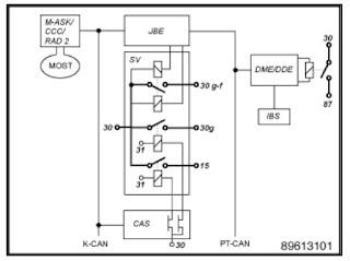 beemer lab vehicle electrical system terminals. Black Bedroom Furniture Sets. Home Design Ideas