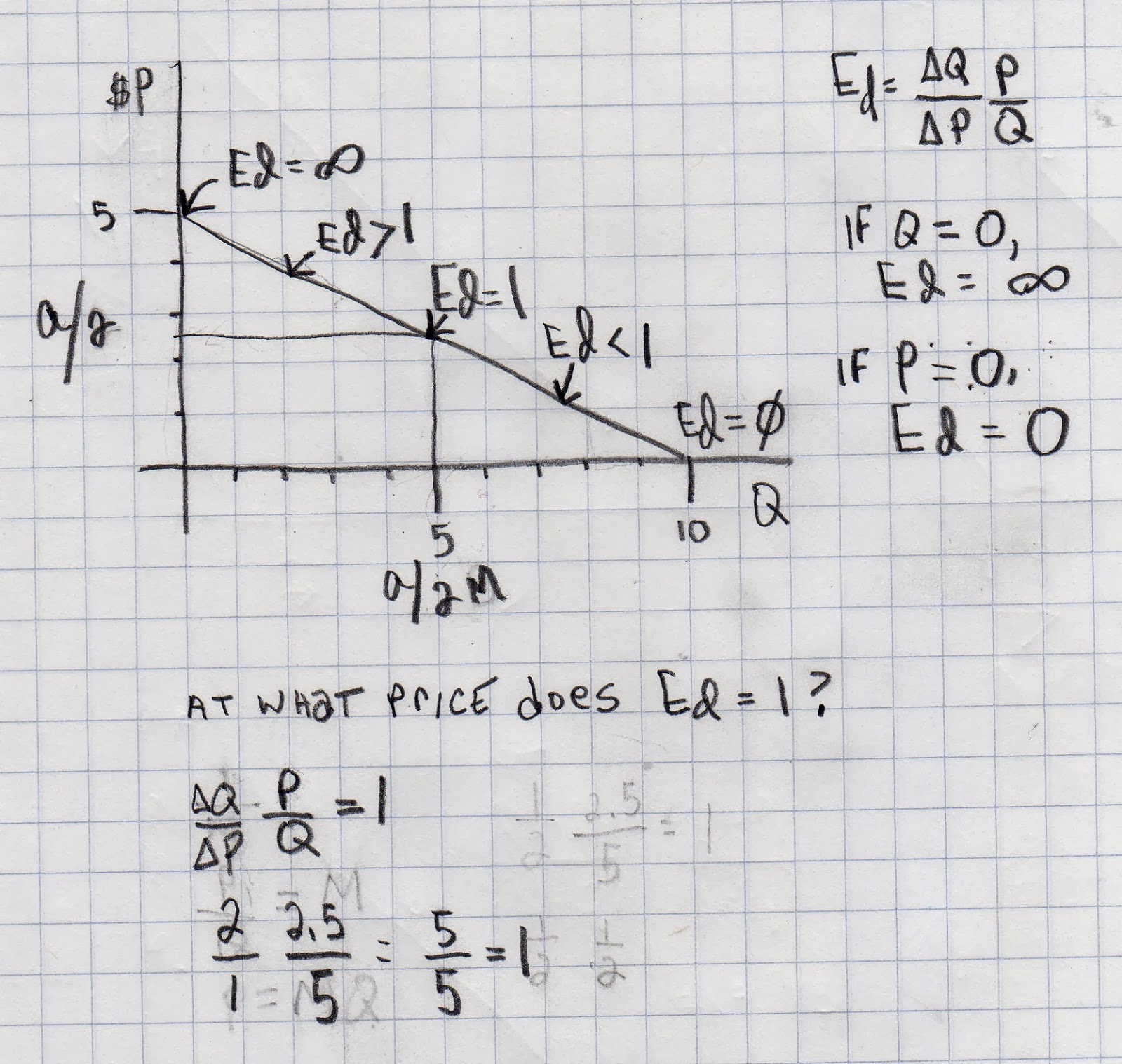 Elasticity Word Problems Demand Of Formula Midpoint 15