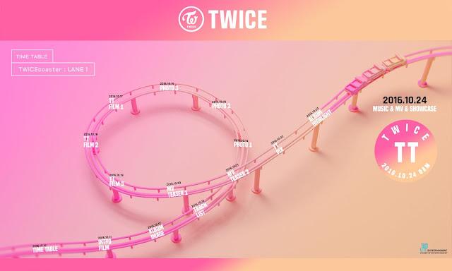 Twice Oktober Jadwal Comeback