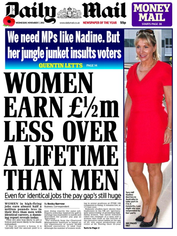 gender inequality articles