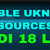 How To Enable Unknown Sources in kodi 18 Leia,17.6