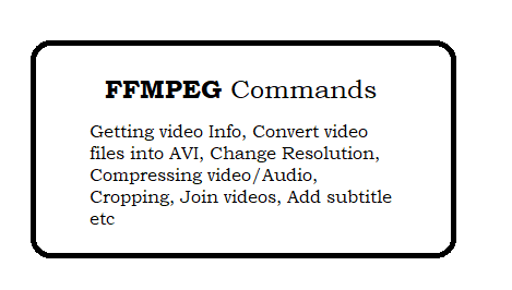 17 FFmpeg Commands For Beginners | Web Technology Experts Notes
