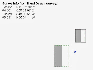 Property Line Survey For Fence Kittitas County
