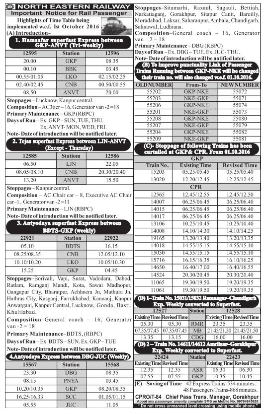 North Eastern Railway Train Time Table Highlights 2016
