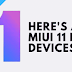 List of Xiaomi Devices that Will Receive MIUI 11 Update
