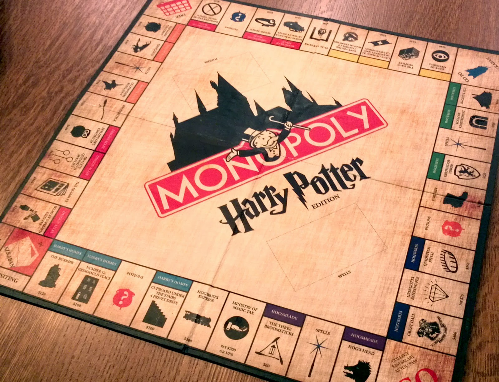 Monopoly De Harry Potter Disponible Para Descarga La Guarida Geek
