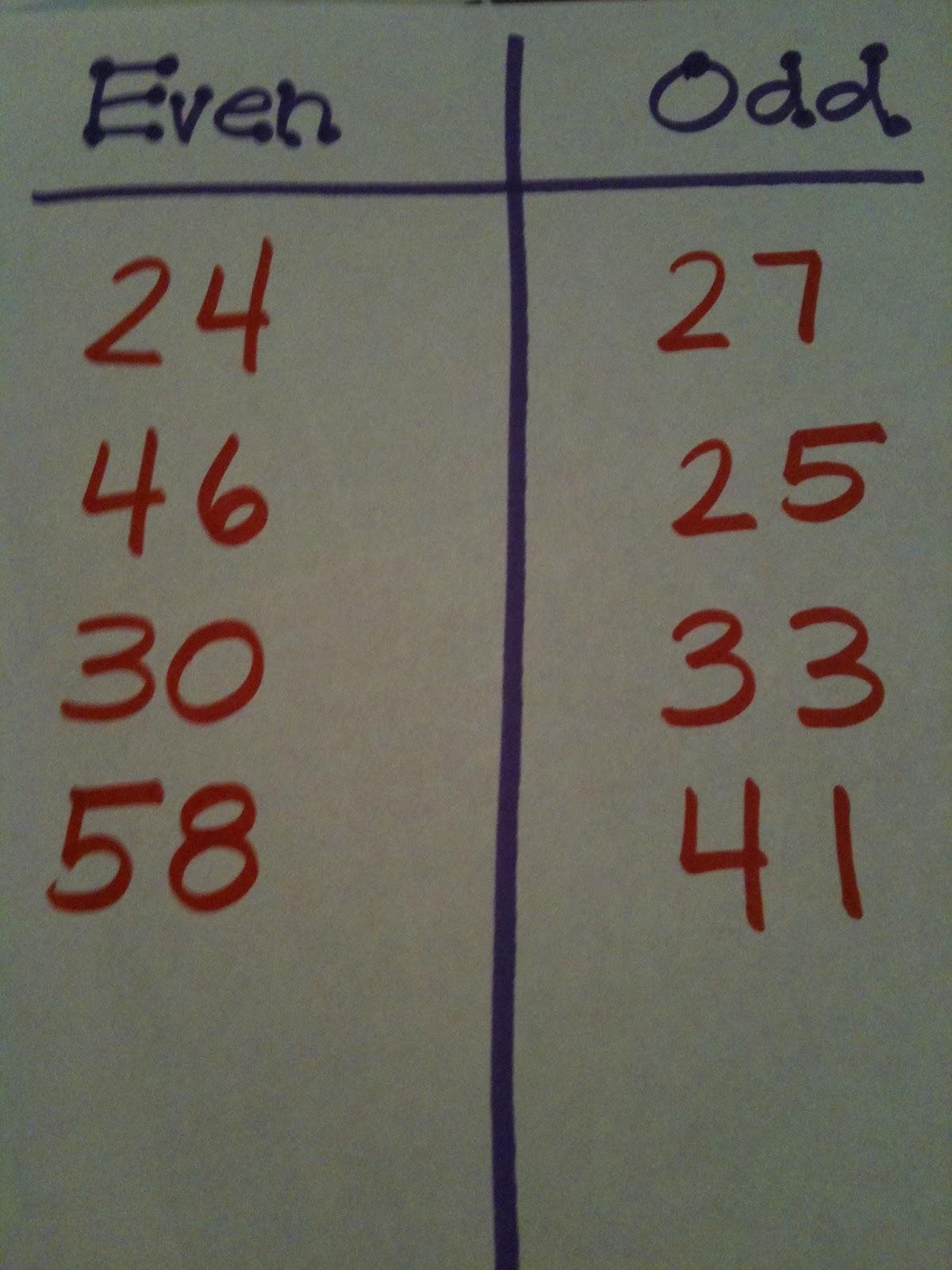 Math Coach S Corner