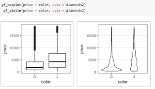ggformula: another option for teaching graphics in R to beginners