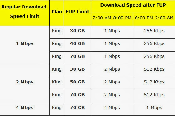 Banglalion-wimax-FUP-Fair-Usage-Policy-Unlimited-package-king-king-pro.jpg