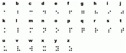 Braille Computerizado