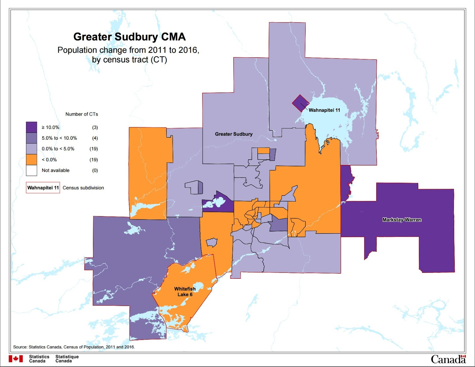 figure 2 from the 2016 census greater sudbury cma