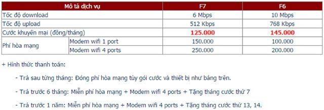 Lắp Đặt Internet FPT Khu Dân Cư Bến Lội 1