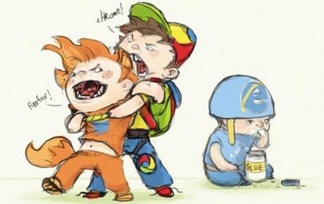 Perang browser
