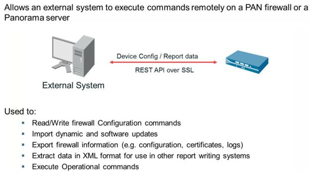 Palo Alto REST API   Cyber Security Service