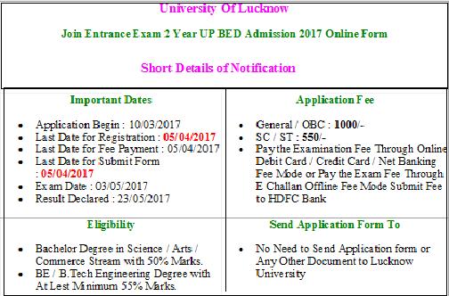 Sarkari Naukri Latest Job, Admit Card & Result information on