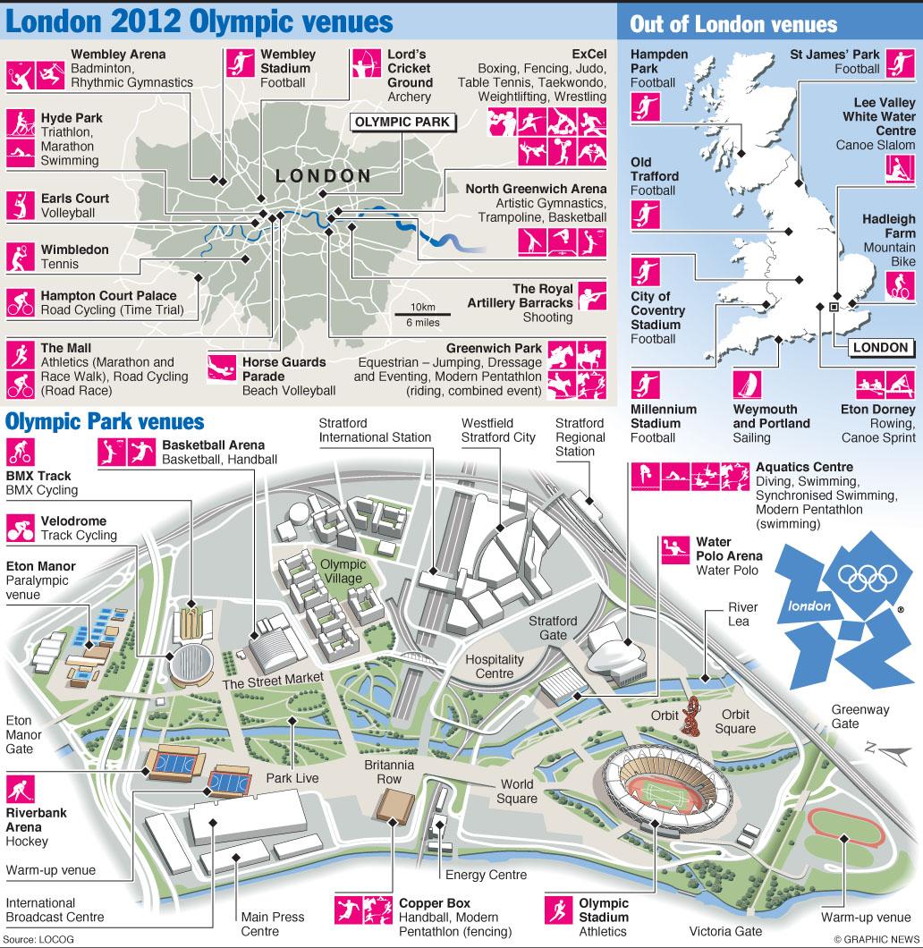 London 2012 business planning