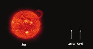 Sun and Moon Equal Divine Balanced Opposites Sun-moon-earth