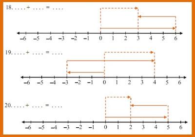 Soal Matematika Kelas 4 SD Bab 5 Tentang Bilangan Bulat